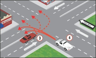 Left Turn And Intersection Car Accident Injury Lawyers
